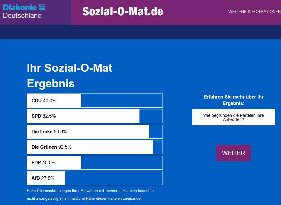 Beispielergebnis vom Sozial-o-mat